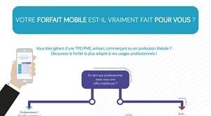 forfait-mobile-pro-nomadeo-paritel